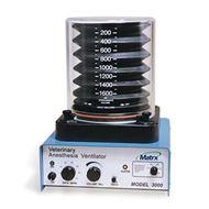 Ventilátor Matrx model 3000 (300 - 1600 ml)