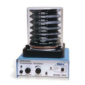 Ventilátor model 3000